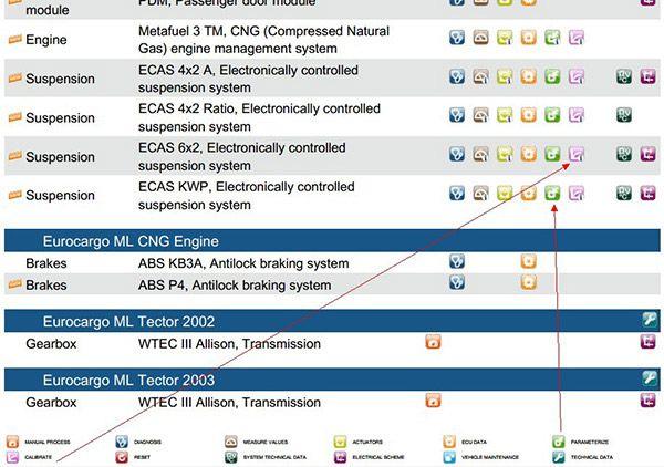 ialtest-link-pdf-vehicle-list