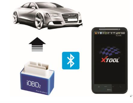 iobd-2-diagnostic-tool-for-android-obd365-1
