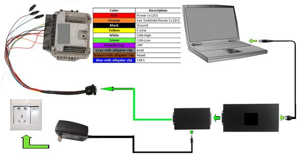 kess-v2-obd2-boot-connection-obd365