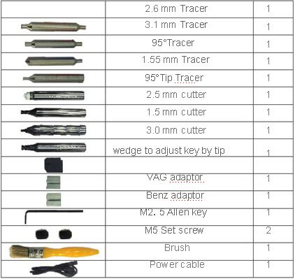 L1 Vertical key cutting machine packing list