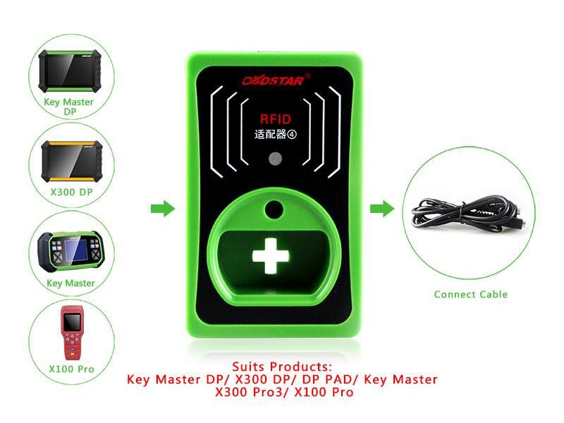obdstar-RFID-reader-suitable-tools-01