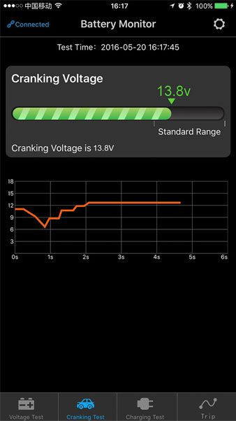 Battery Monitor BM2 test data