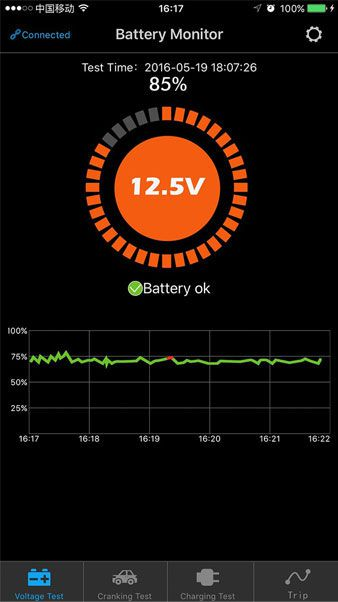 Battery Monitor BM2 test time
