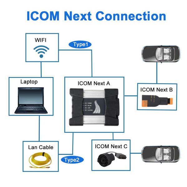 connect-bmw-icom-next